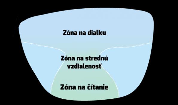 Multis.sk
