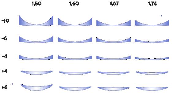 Zhotovenie dioptrických okuliarových rámov